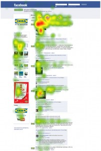 HeatMap of IKEA fanpage